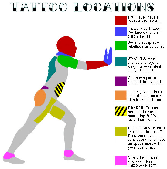 tattoolocations