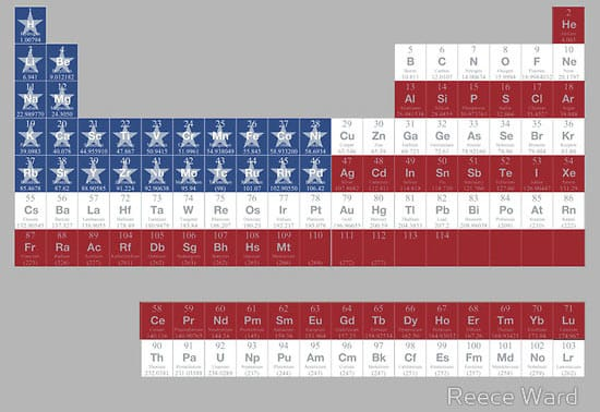 periodic-table-usa