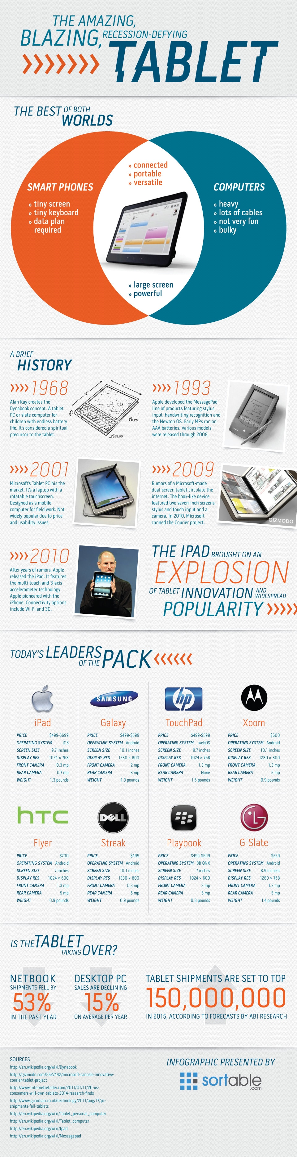 tablet-Infographic-Full