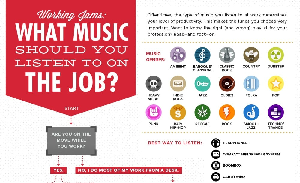 What Music Should You Listen to on the Job Preview