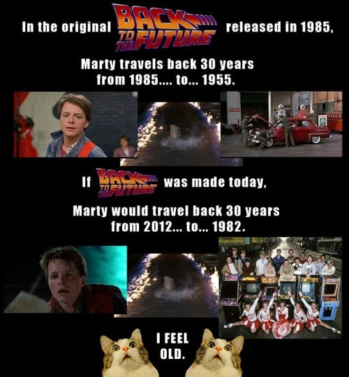 feel od, backt to the future style